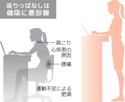 デスク,昇降テーブル,desk