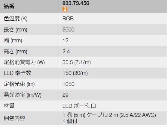 色温度,長さ,消費電力,LED素子数,発光効率,LED明るさ,ケルビン,ルクス