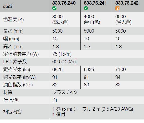 色温度,長さ,消費電力,LED素子数,発光効率