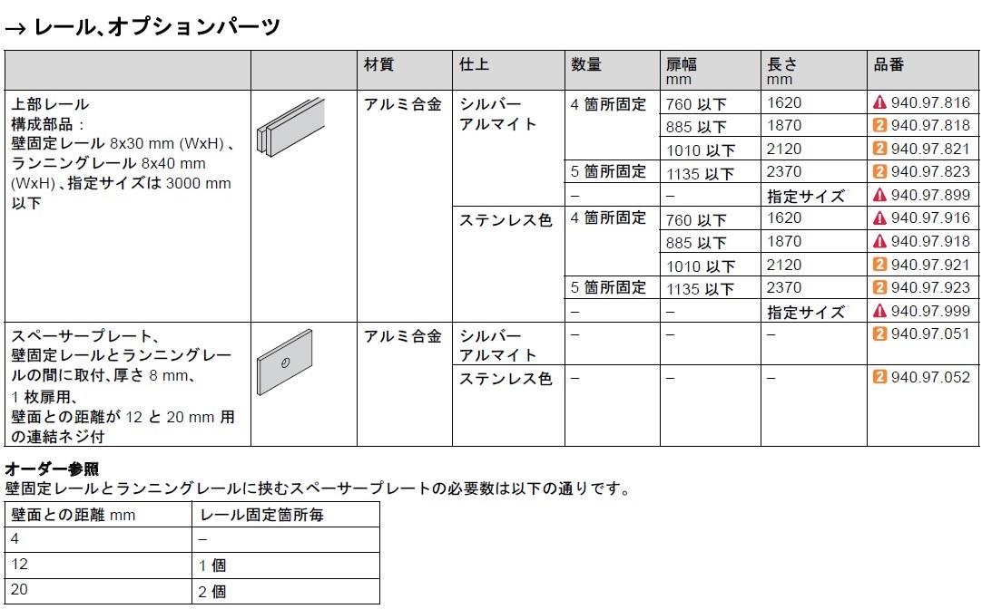 引戸用金具100-S,木製引戸用金具,デザイン100-S,上部レール付セット,