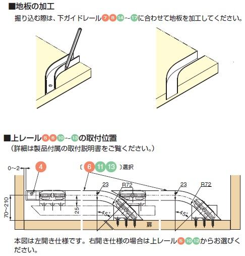 地板の加工,上レールの取付け位置