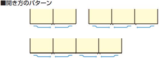 開き方のパターン