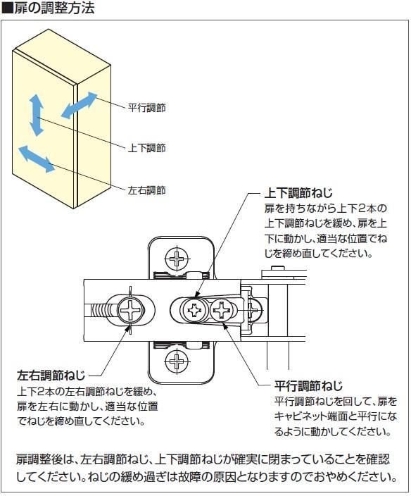 扉の調整方法図
