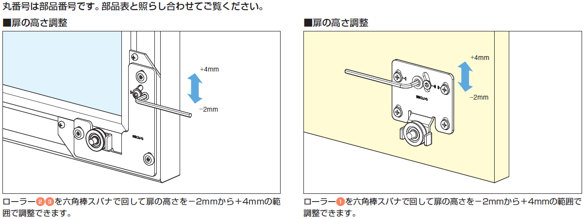 扉の高さ調整,ローラー1 〜 4 を六角棒スパナで回して扉の高さを-2mmから+4mmの範囲で調整できます