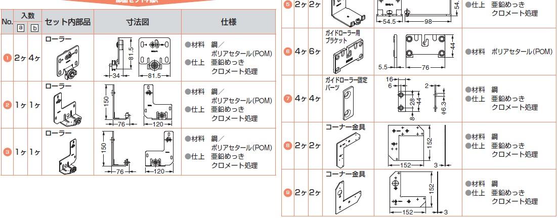 ガイドローラー,ローラー,コーナー金具,材料 鋼,仕上 亜鉛めっき ,クロメート処理