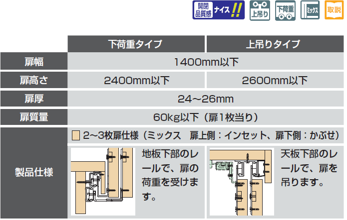 扉幅,扉高さ,扉厚,扉質量,製品仕様