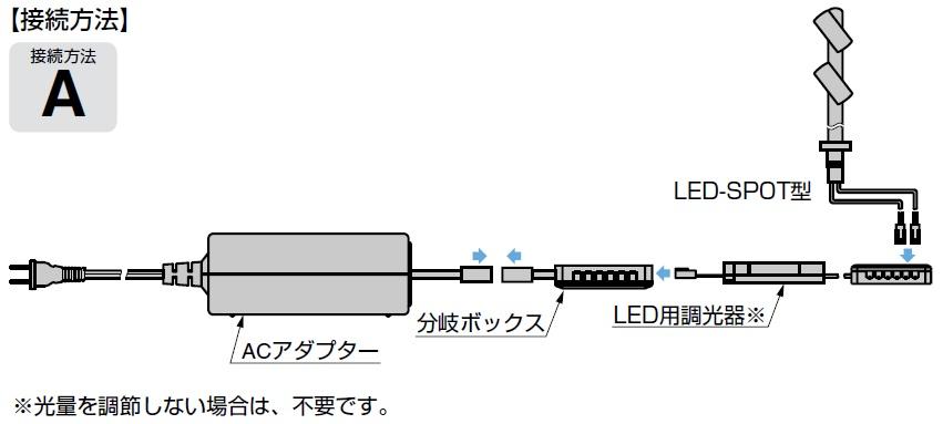 LEDライト,接続方法