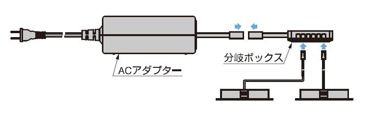 分岐ボックス接続方法(例)