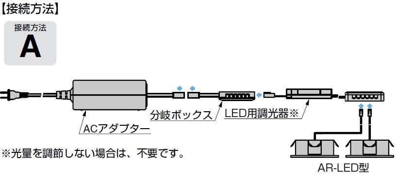 LED接続方法