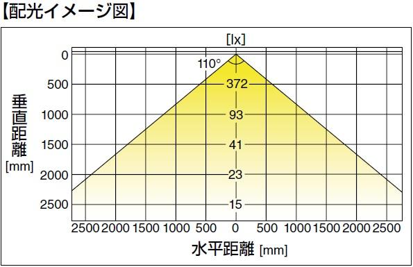 配光イメージ図