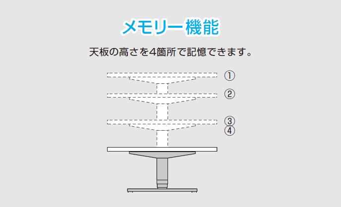 メモリー機能,天板の高さを4箇所で記憶できます。