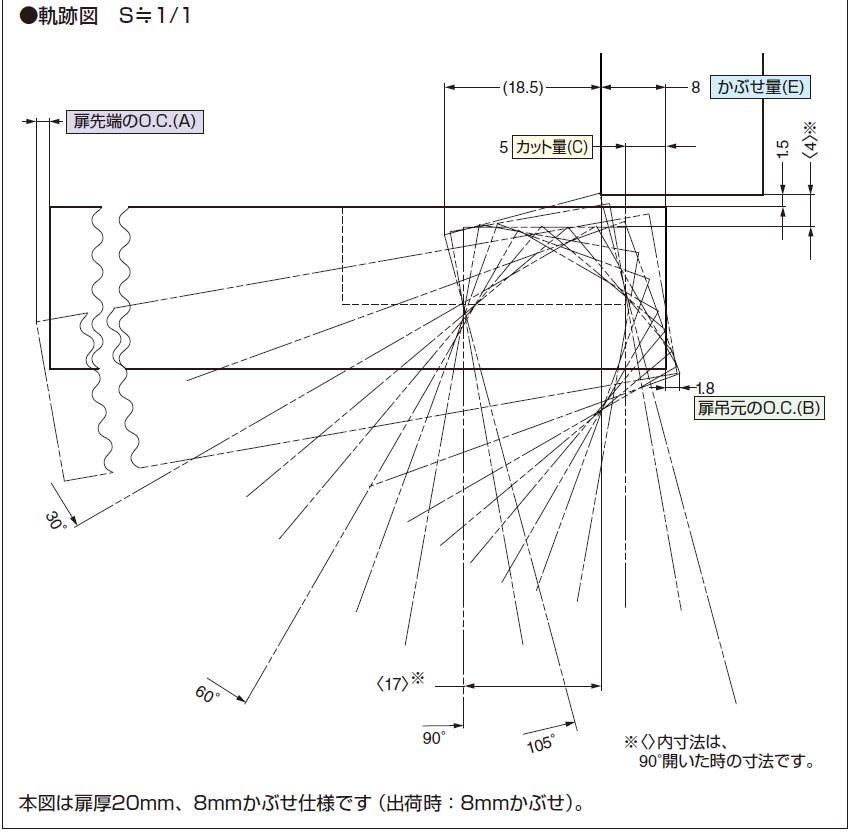 スライド丁番説明図,丁番軌跡図