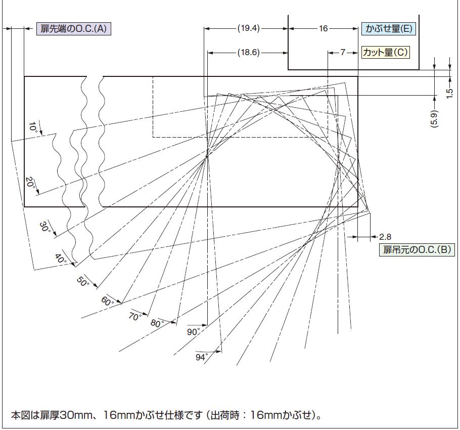 ワンタッチスライド丁番説明図,丁番軌跡図